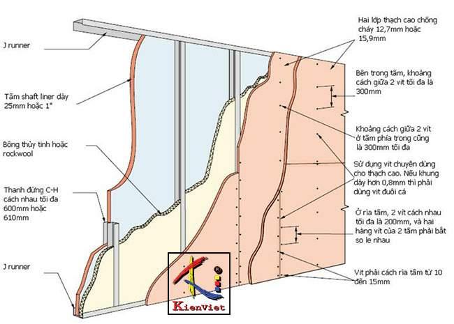 Khung vách ngăn Vĩnh Tường Shaftwall